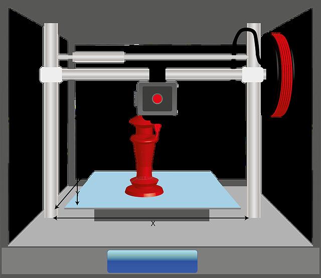 מהי הדפסה תלת מימדית?